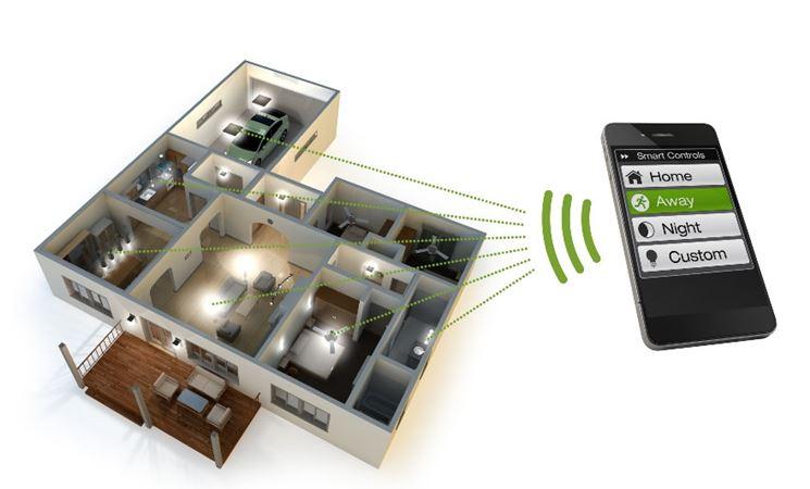 Sistema smart led