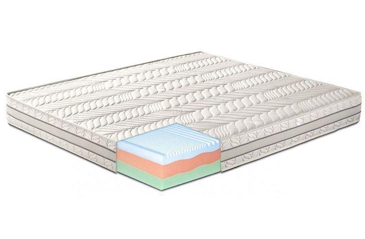 La struttura del materasso