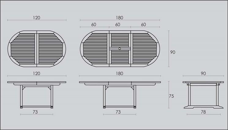Misure per tavoli allungabili