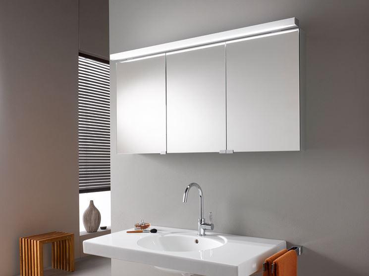 specchio da bagno moderno
