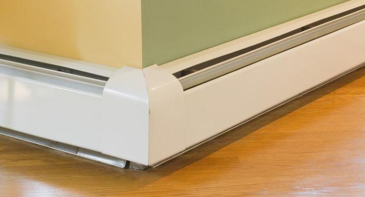 Le principali tipologie di riscaldamento radiante for Pannello radiante infrarossi amazon