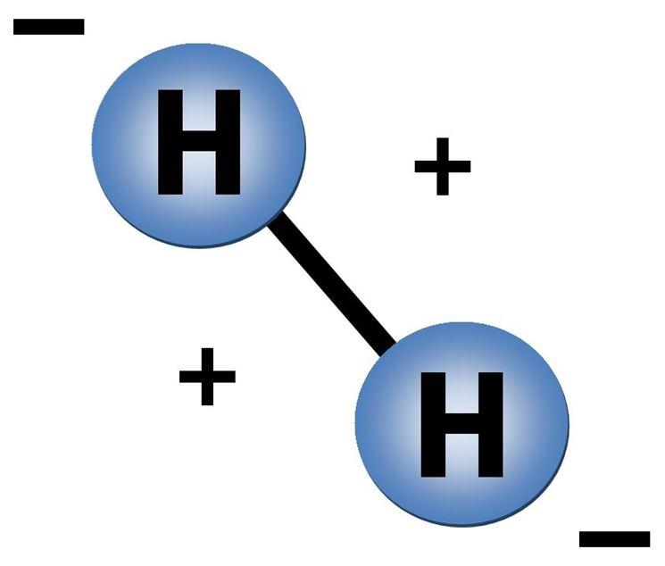 Struttura delle molecole d'idrogeno