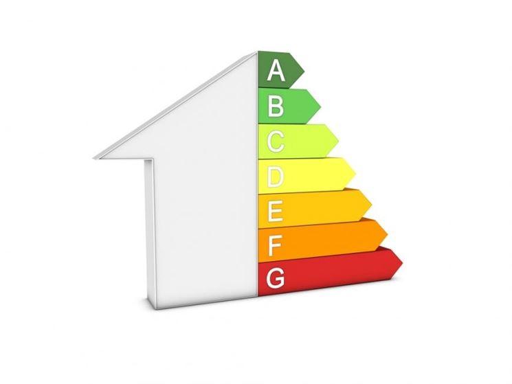 Casa e classi energetiche