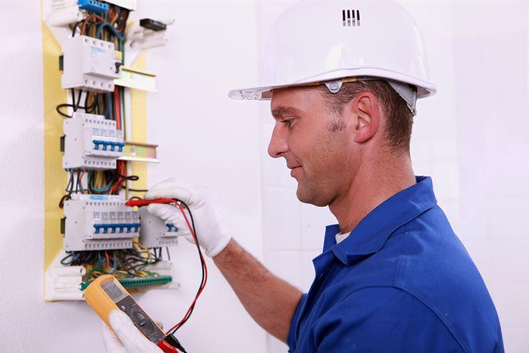 Test circuiti elettrici