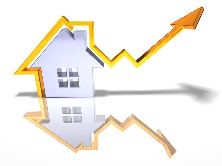 Le variazioni del mercato immobiliare