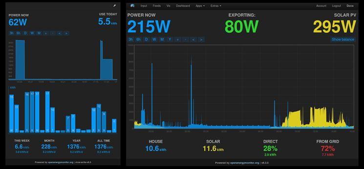 Interfaccia monitoraggio fotovoltaico