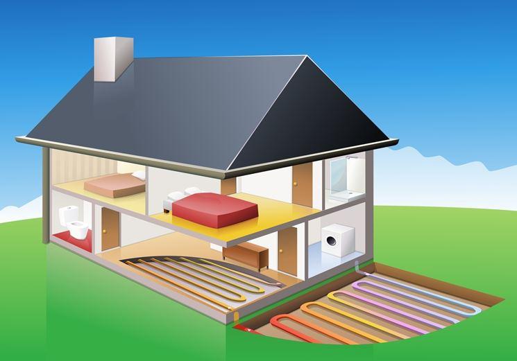 Sistema di accumulo e di distribuzione di calore