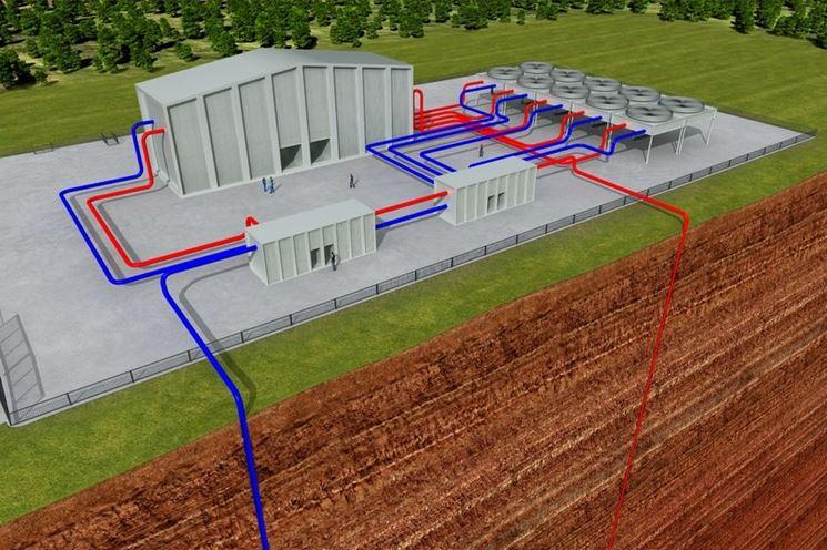 Impianto con pompa di calore geotermica