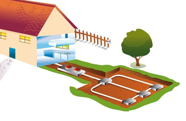 prezzi riscaldamento geotermico