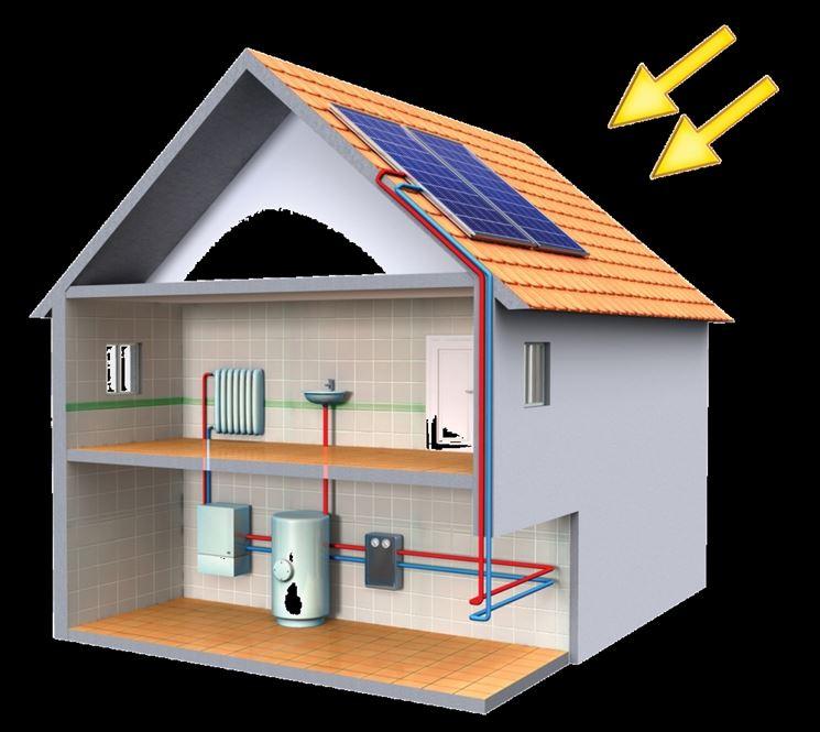 Pannello Solare A Bassa Temperatura : Solare termico pannelli solari caratteristiche del