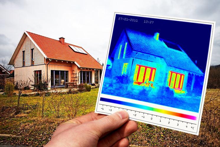 Studio termico della casa