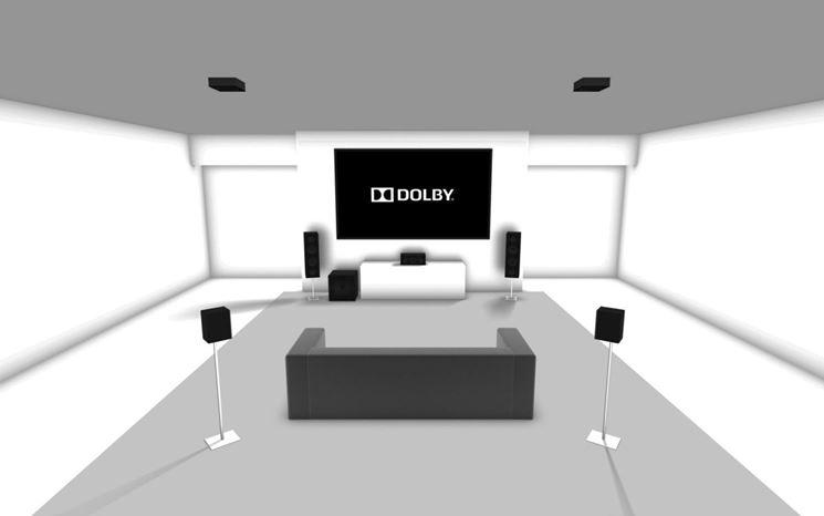 Configurazione per un Home Theatre 5.1.