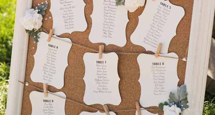 Favorito Tableau mariage fai da te - Il bricolage - come realizzare un  XU69