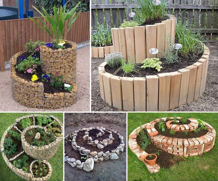 Giardino fai da te giardino progettare giardino - Bordure giardino fai da te ...
