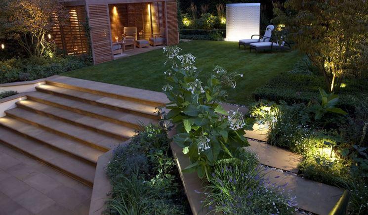 Illuminazione per esterni  Lampade da esterno  Consigli per lilluminazione da esterno