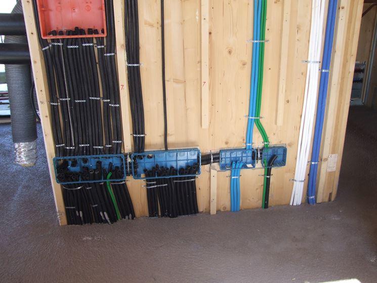 Impianto elettrico elettricista fai da te caratteristiche impianti elettrici - Impianti elettrici a vista per interni ...