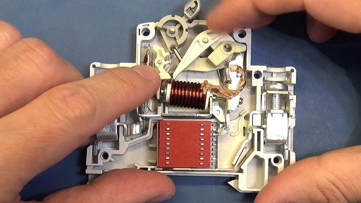 I componenti interni dell'interruttore magnetotermico