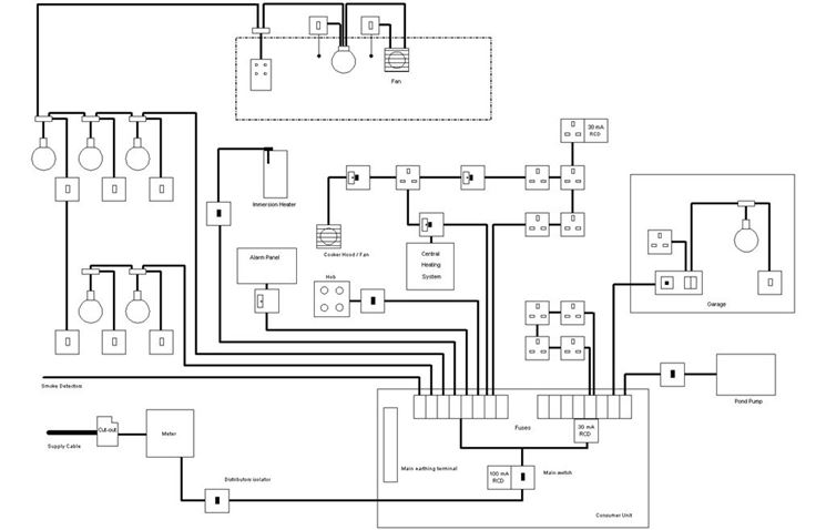 Esempio di piano elettrico
