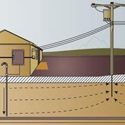 Impianto elettrico con messa a terra