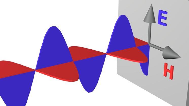 propagazione di un'onda elettromagnetica