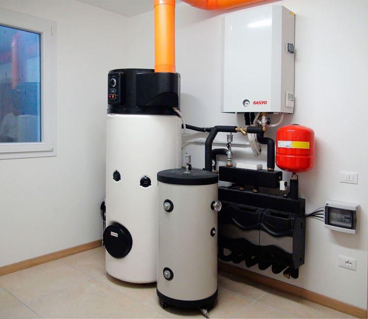 Esempio di pompa di calore