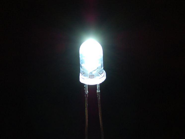 Lampade a led di potenza