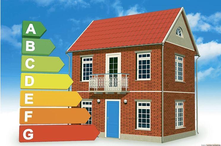 Audit energetico casa