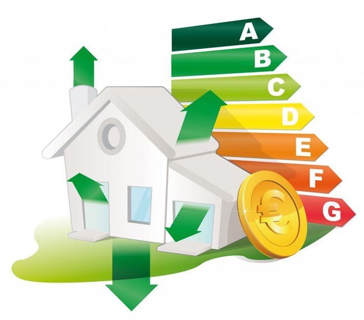 Classi di qualificazione energetica