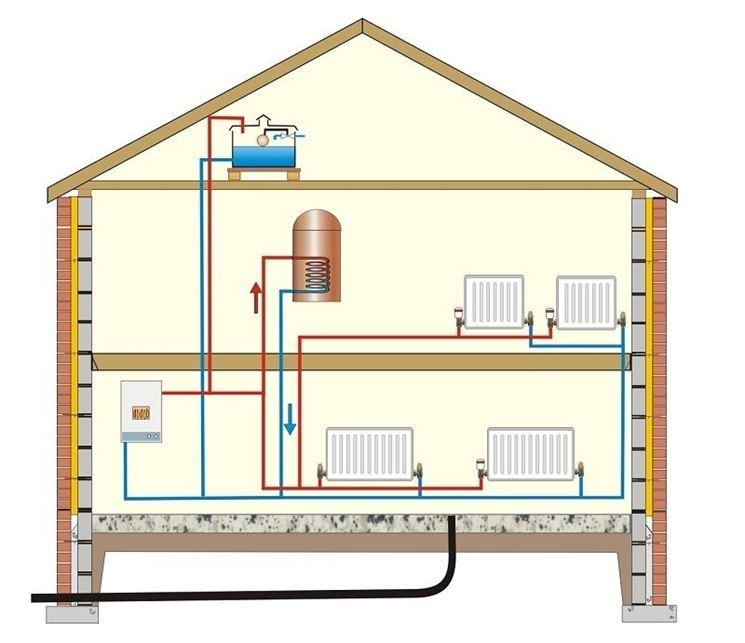 Impianto termico centralizzato costi