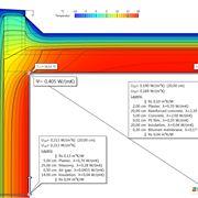 Schema ponte termico