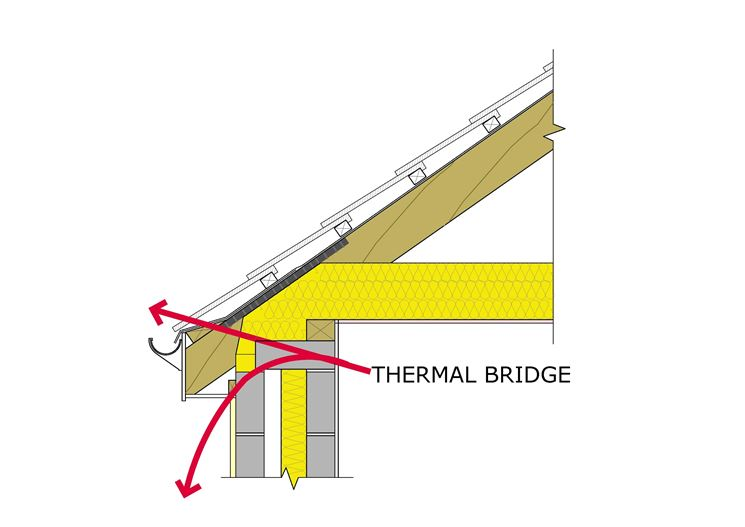 Ponte termico nell'involucro edilizio