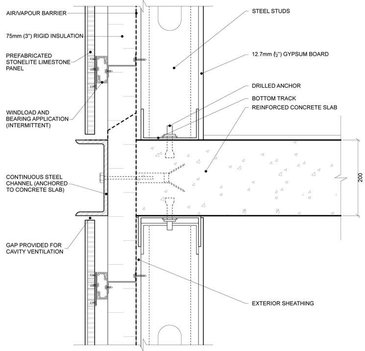 La struttura di un muro di tamponamento