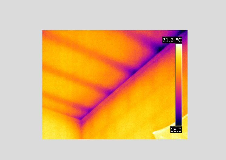 Termografia per ponti termici