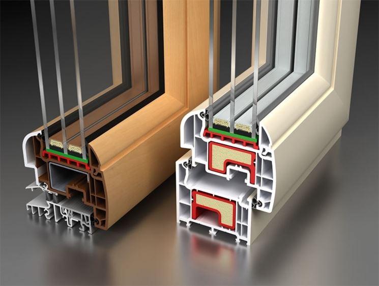 Finestre pvc finestre lucernari modelli e prezzi for Finestre pvc usate