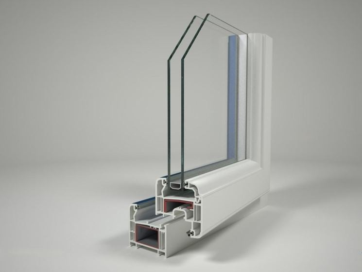 sezione finestra risparmio energetico