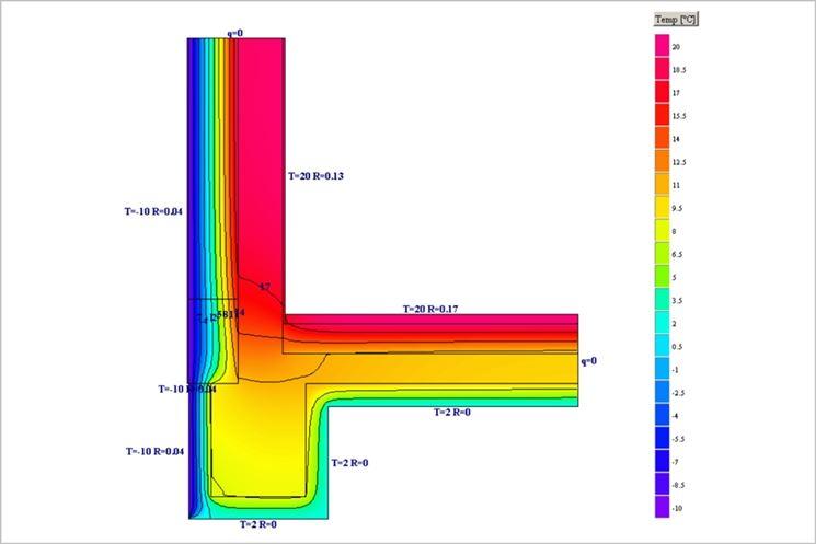 Termografia dei ponti termici