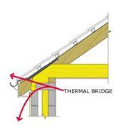 Schema di un ponte termico