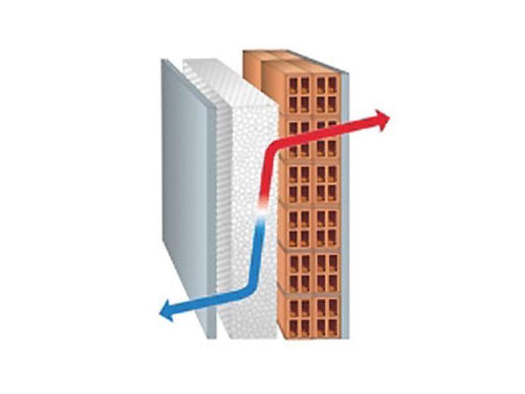 Come funziona l'isolamento termico