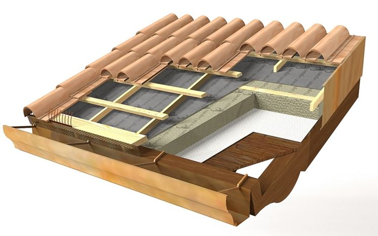 Struttura tetto in legno ventilato