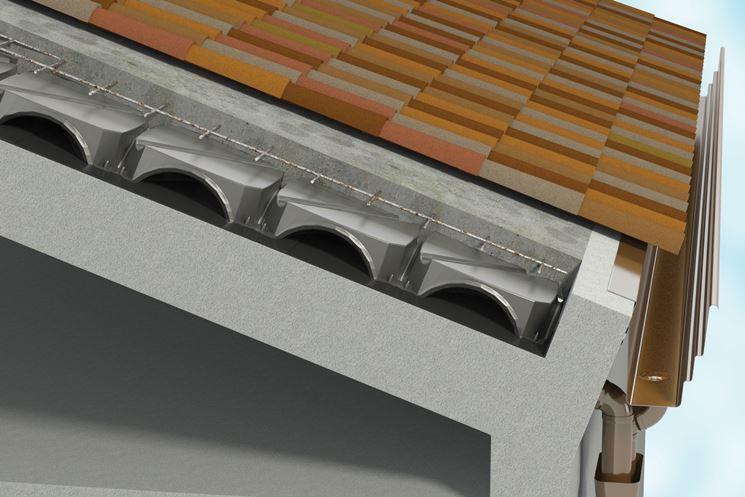 Struttura del tetto ventilato